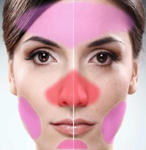 Espinillas en la cara: Mapeo de cara